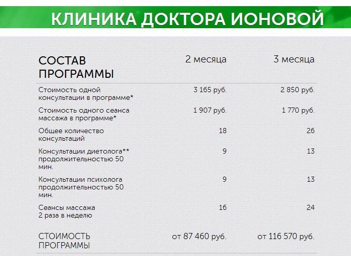 центр диетологи россии